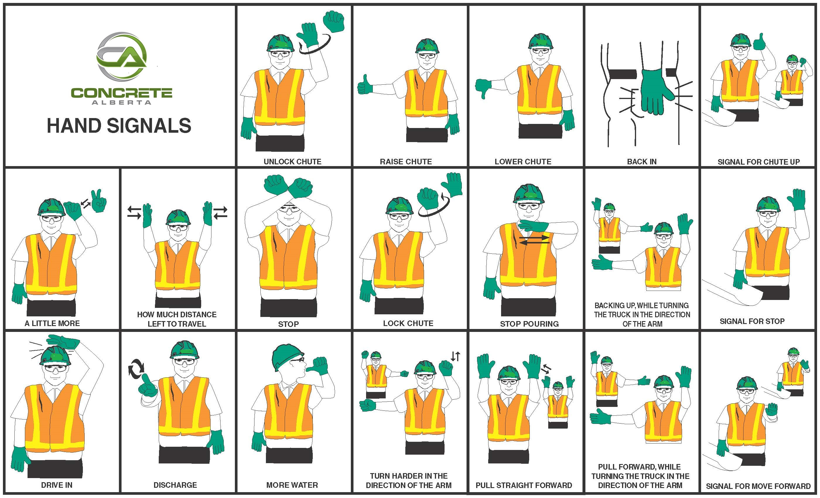 Safety members only every driver should be well acquainted with hand signals that are commonly used on site to communicate over typical industrial noise levels and in areas buycottarizona